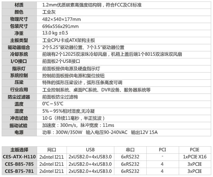 科拉德4U机箱IPC-610E