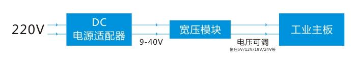 科拉德CES-5101宽压模块原理图
