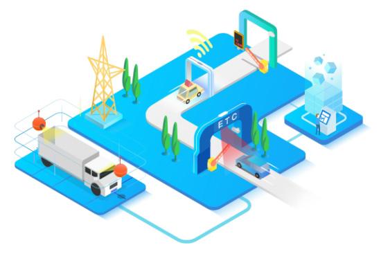 智能ETC车道系统进与出示图(图片来源于招商华软公司)